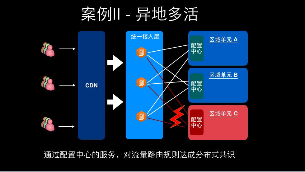 qcon_config_11