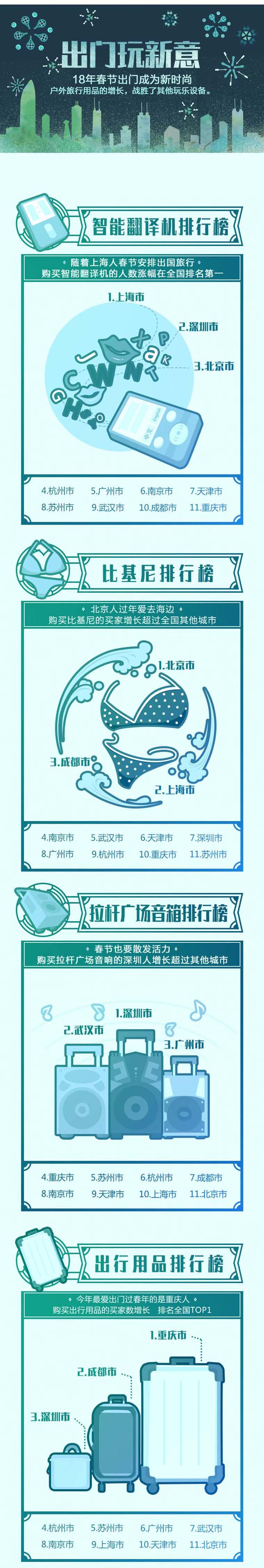 天猫年终权威发布:看正确的春节打开方式