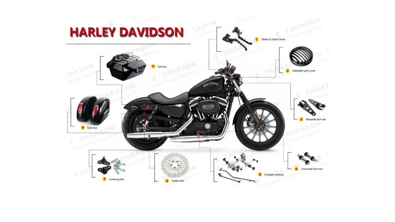after market motorcycle parts and accessories for harley davidson buy parts for harley. Black Bedroom Furniture Sets. Home Design Ideas
