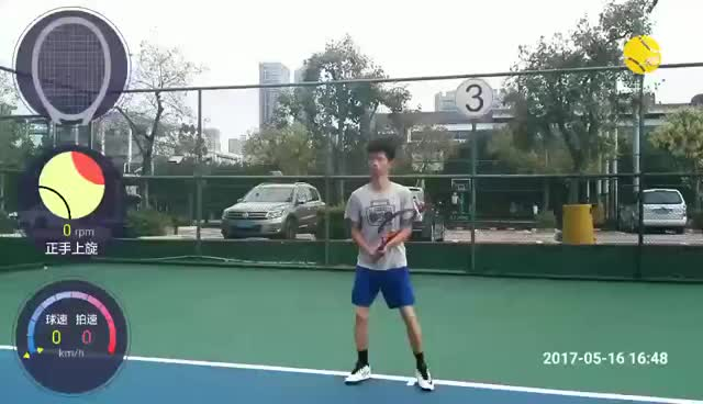 how to calculate tennis serve speed