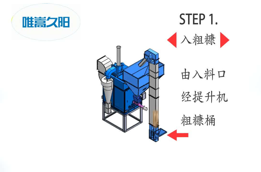 VSEE Full NewPaddy Dryer from Taiwan Technology with reasonable price as well as top quality made in China