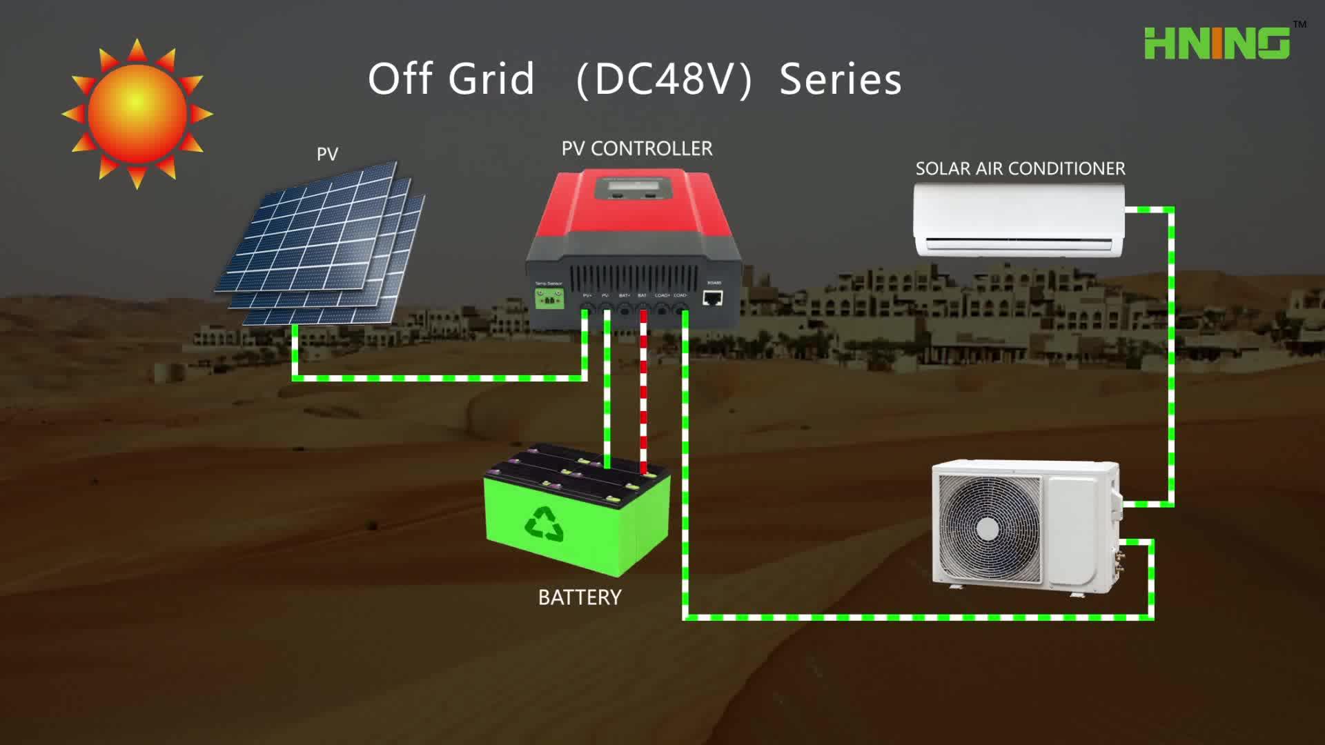 12000BTU off Grid 100% DC 48V แยกติดผนังพลังงานแสงอาทิตย์ Air Conditioner