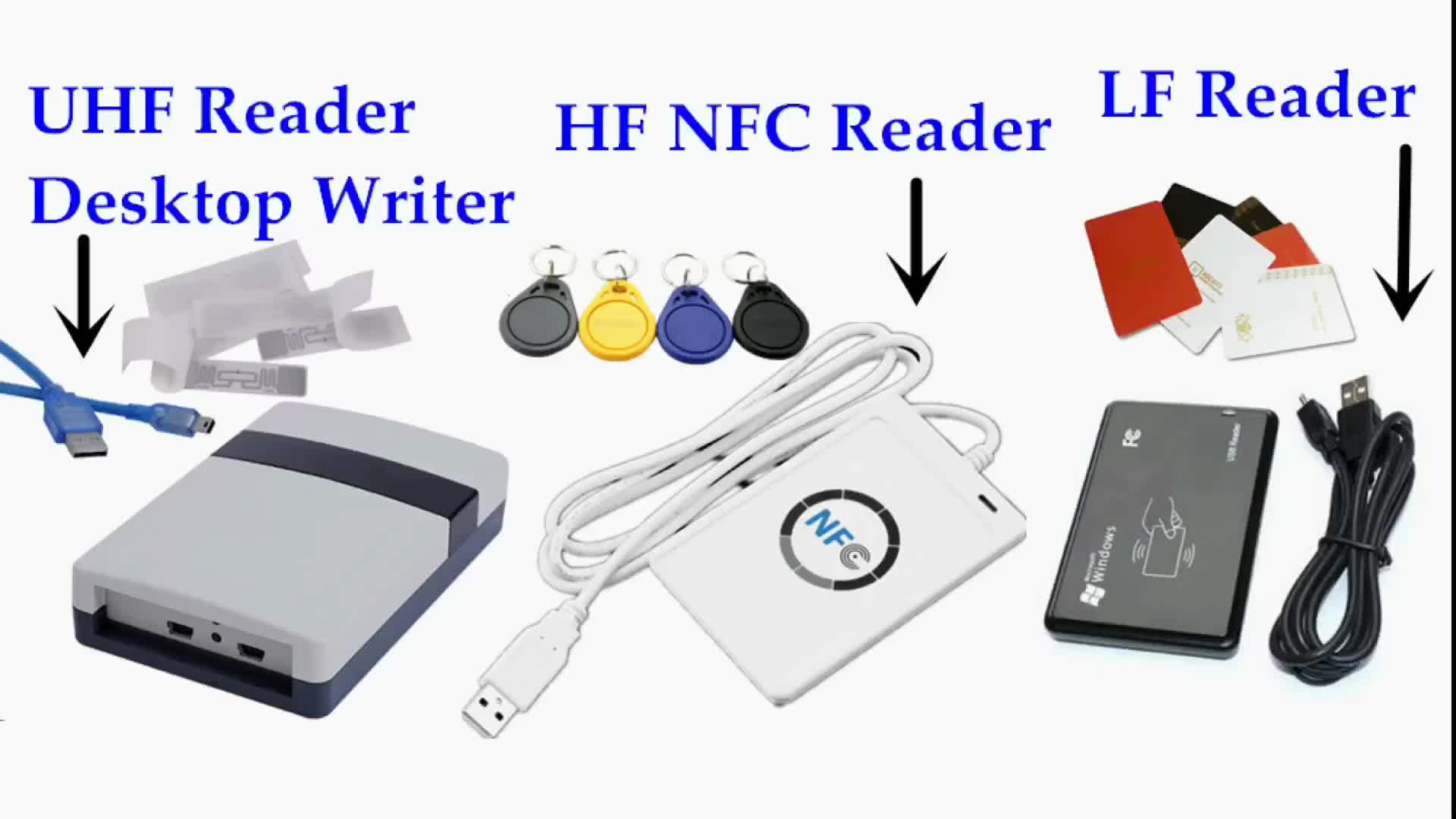 ISO-18000 6C Long Range Rfid Smart Card Reader Inventory tracking uhf rfid reader