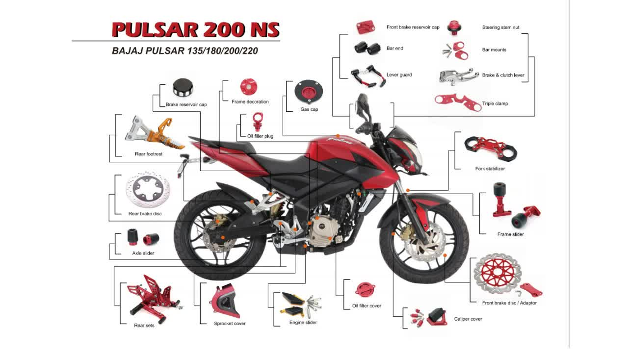 Honda Motorcycle Spare Parts Online