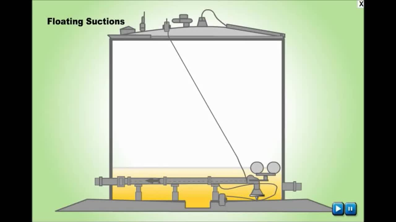 Made in china storage tank floating suction unit buy