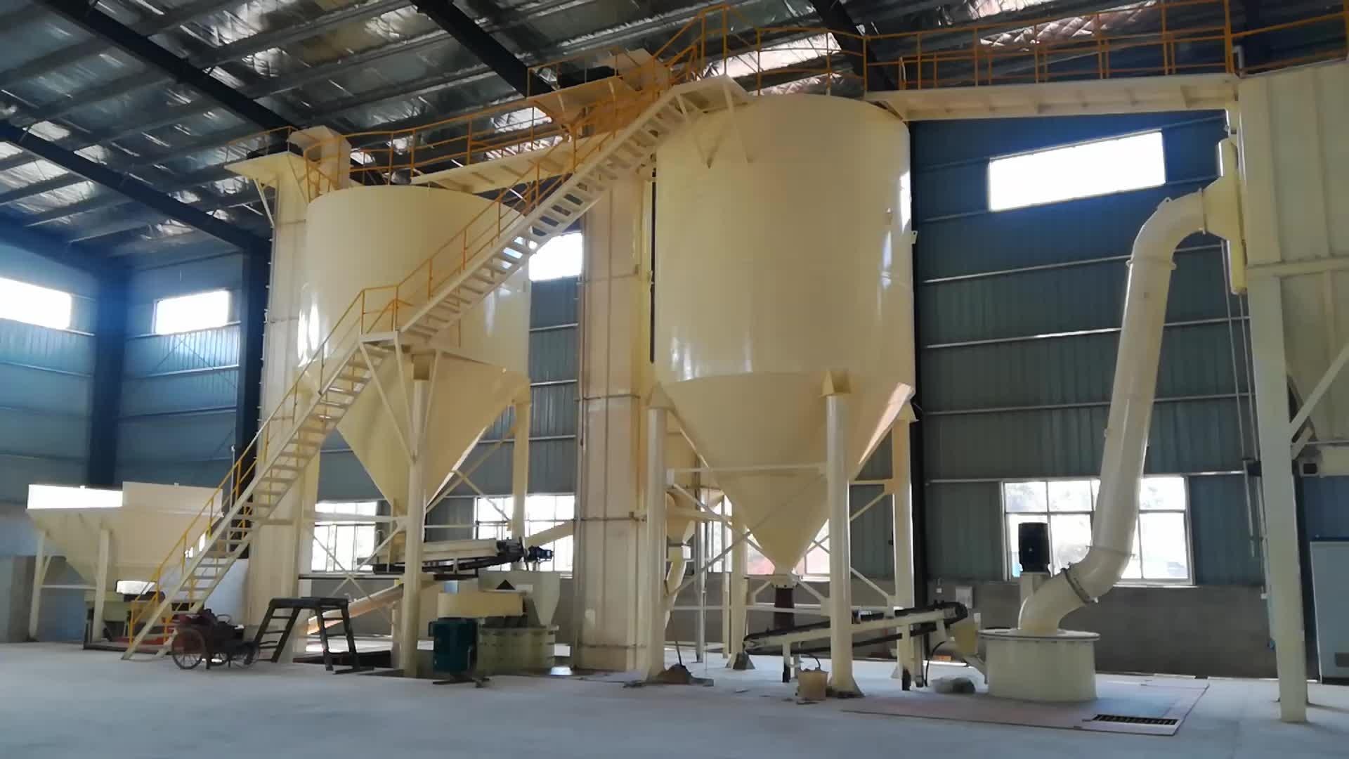 80-3000mesh खनिज अयस्क पाउडर pulverizer चक्की कीमत