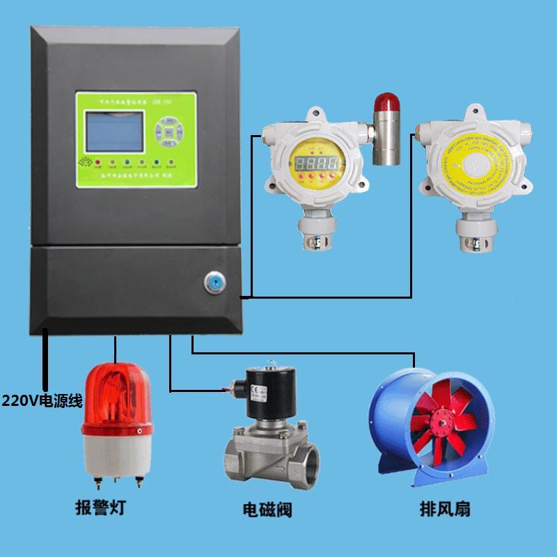 喷漆房油漆房工业油漆报警器装置天那水报警器可燃气体报警器