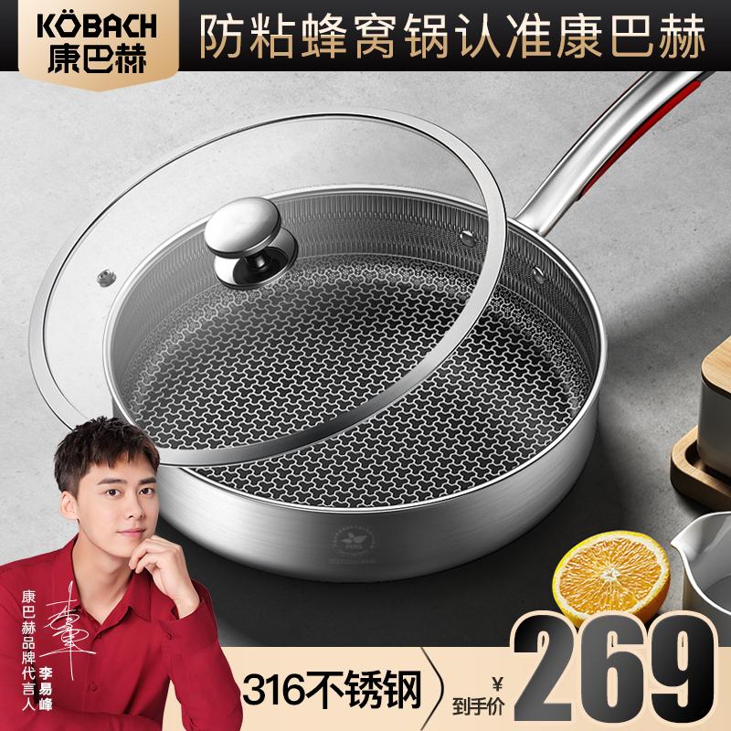 Сковороды с антипригарным покрытием Артикул 35120299786