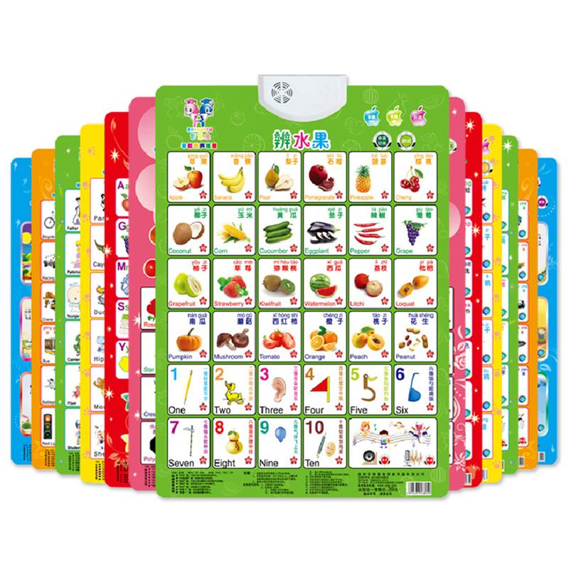 宝宝看图识字拼音认知有声挂图全套幼儿童启蒙玩具发声语音单面