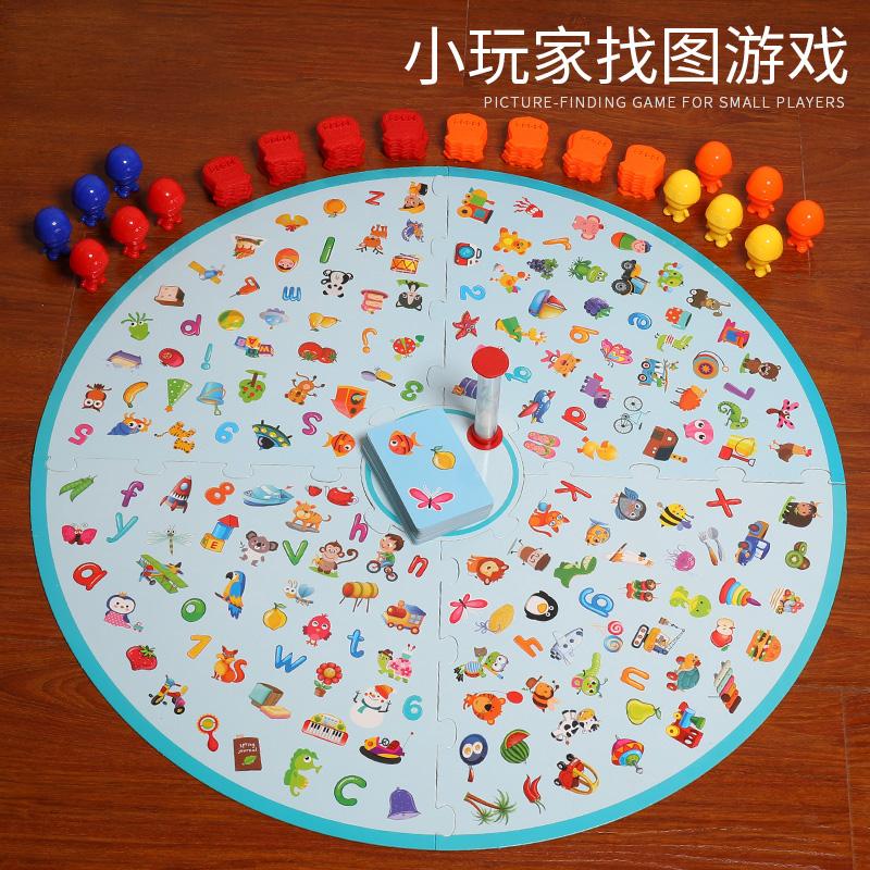 Детские столы Артикул 595999026001