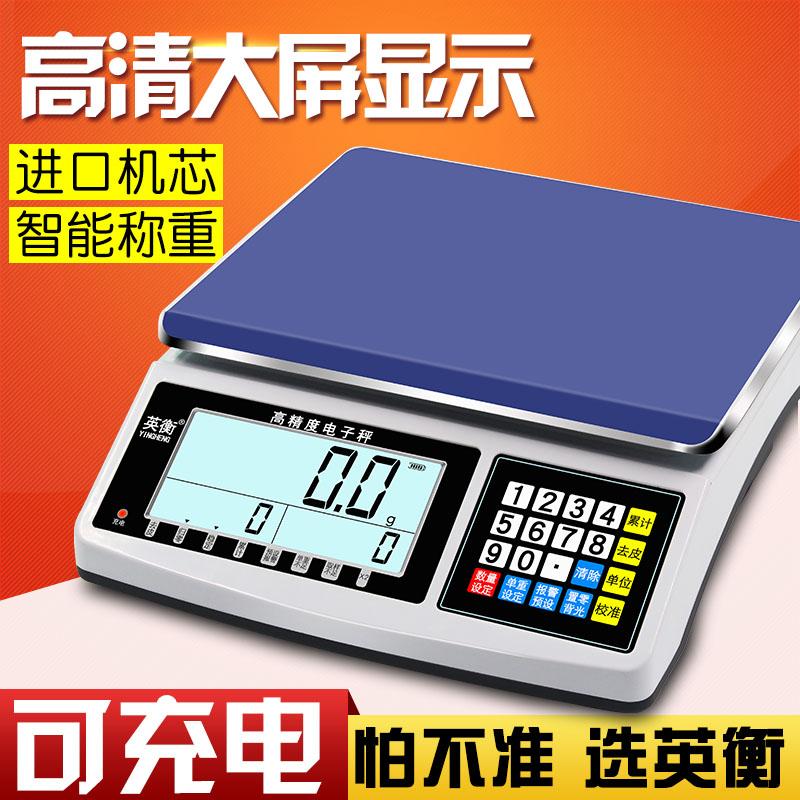 Электронные весы Артикул 565324736198