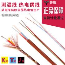 熱電阻法蘭溫度傳感器探頭高溫PT100型熱電偶K不銹鋼230130WRN