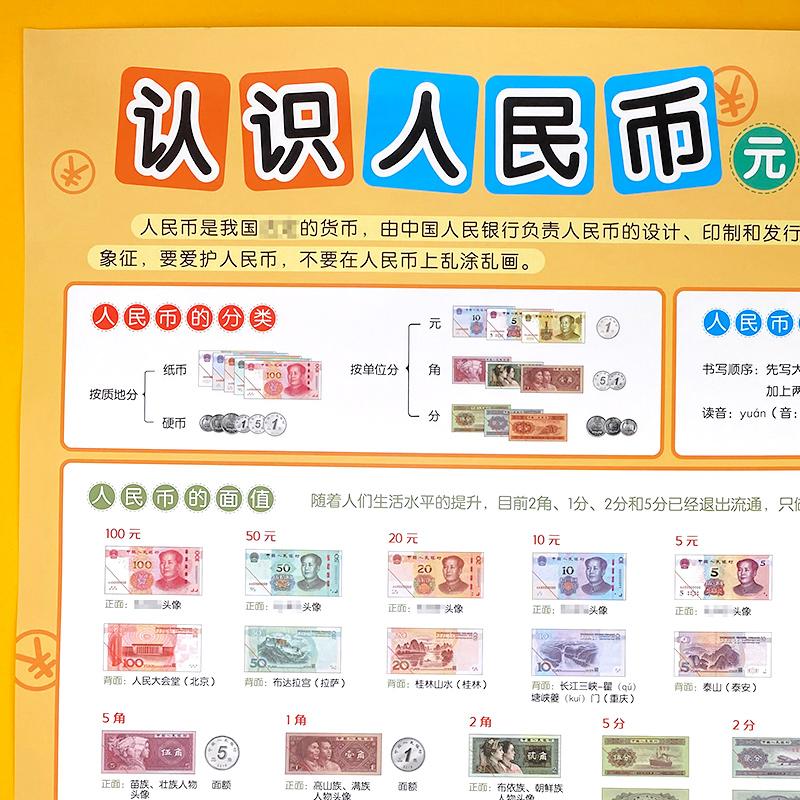 Китайские деньги Артикул 644986367563