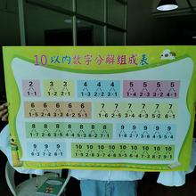 数学10以内的数字分解与组词挂图10以内加减发口诀规律墙贴海报