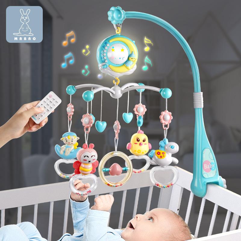 Прикроватные игрушки / Погремушки Артикул 612151863785