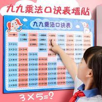 九九乘法口诀表小学生一二年级数学练习题乘除法口诀十以内挂图墙