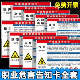 高温噪声粉尘油漆职业病危害机械有害打磨喷漆焊接告知牌卡噪音有害安全警示牌标识标志牌电焊有限空间定做图片