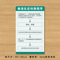 输液反应抢救程序流程图医院诊所制度牌卫生所规章守则标语标识牌ZSZD055