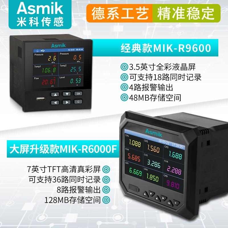 Измерительные приборы Артикул 604593055240