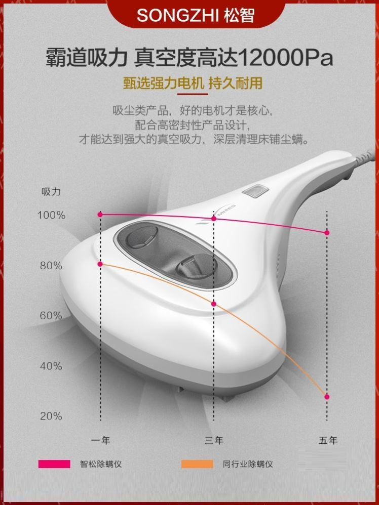 Mattress disinfection and mite free intelligent integrated electronic mite remover vacuum cleaner bed full of dust