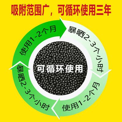 Активированный уголь Артикул 640670358891