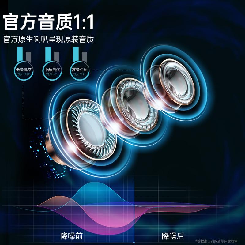 鼎族真无线蓝牙耳机华强北三代1562a洛达二代2021年新款m适用苹果12华为运动型3高颜值2女士男高端降噪iPhone