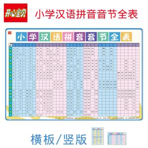 开心宝贝 小学生一年级汉语拼音音节全表大挂图启蒙 学前幼儿学习