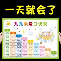 小学二年级九九乘法口诀表墙贴幼儿园全套教学汉语拼音字母表贴画