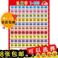 查看1-100数字挂图无声儿童汉语拼音字母表墙贴宝宝识字早教贴图0-3岁价格