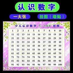 1-100  数字 / 10 以内分解分成 / 拼音拼读全表 / 墙贴 挂图 卡