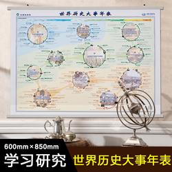 2018世界历史大事年表地图0.85米X0.6世界历史挂图 历史学习考试 覆膜挂图 帮助孩子更好的记住历史朝代 时间等信息历史长河地图