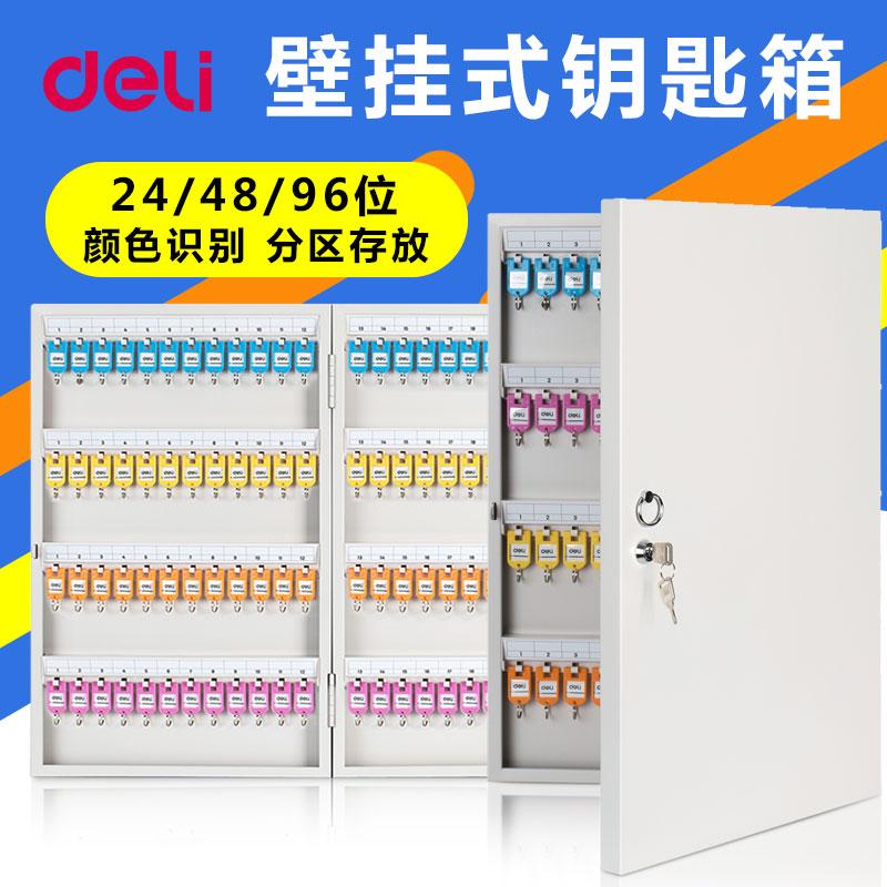 Шкафы для ключей Артикул 17115382014
