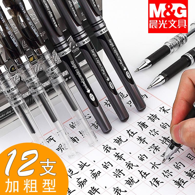 Гелевые ручки Артикул 556845172173