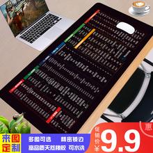 鼠标垫超大号游戏动漫卡通可爱加厚锁边电脑快捷键办公桌垫子定制