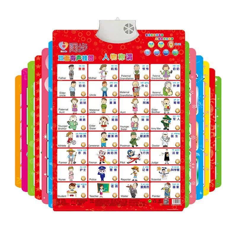 阔步有声挂图启蒙早教发声宝宝拼音认知玩具幼儿童看图识字套装