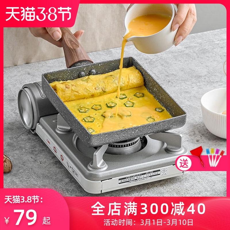 Сковороды Артикул 576027168599