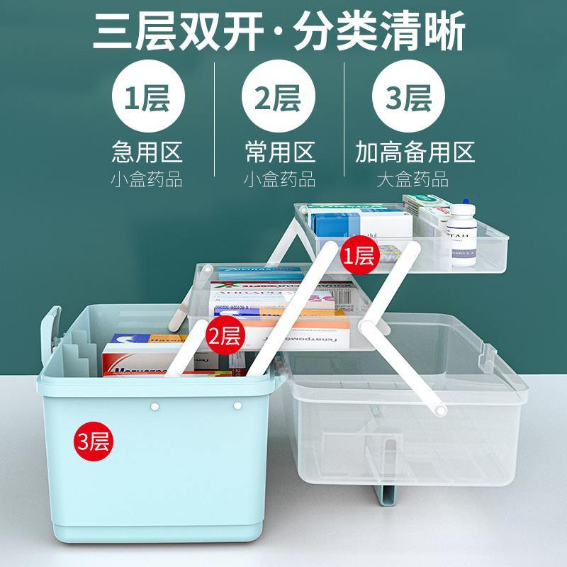 医用箱家庭用小号迷你急救医药箱套装家用卫生小保健箱全套收纳箱