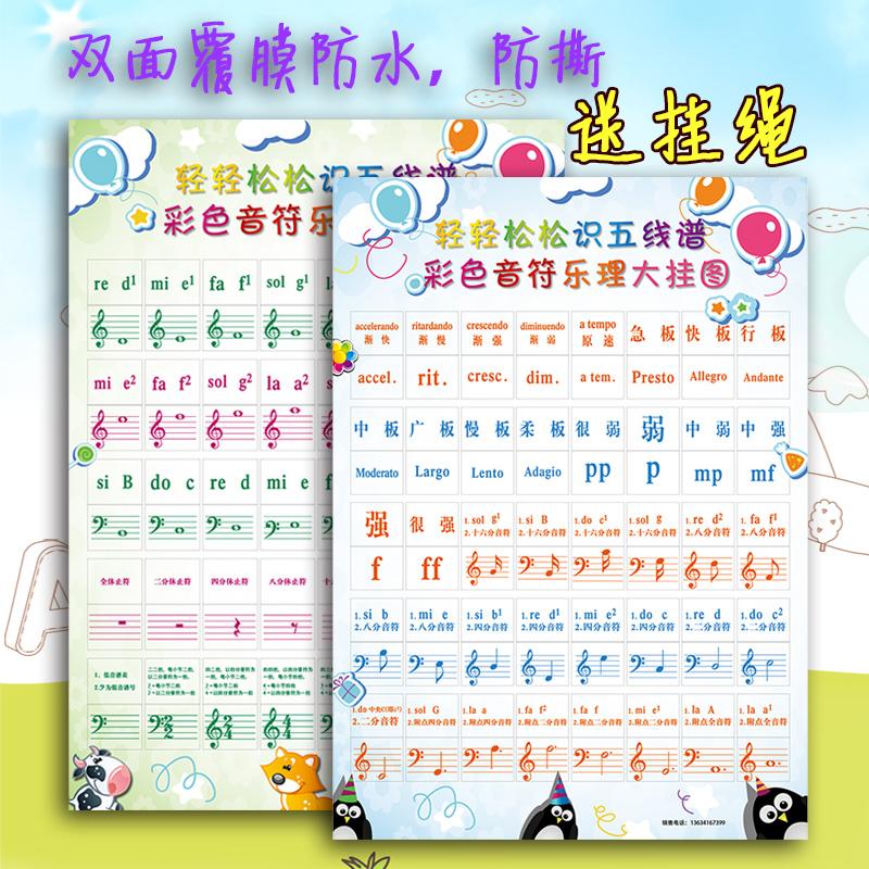 轻轻松松学五线谱 育儿彩色音符乐理大挂图 幼儿学乐理 两面挂图