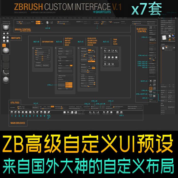 zbrush高級ユーザー向けUIインターフェースレイアウトlayoutデザインの高効率なショートカット操作の利器zb素材です。