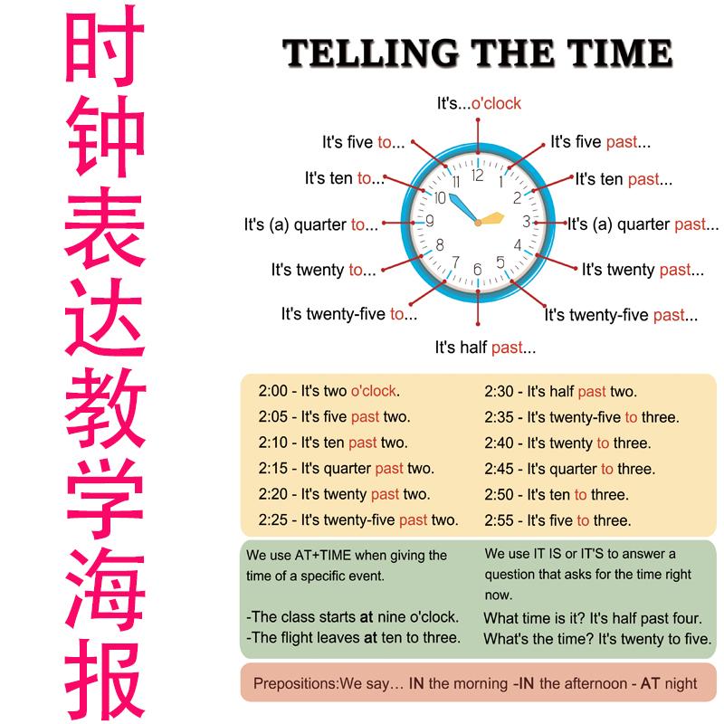 Time&Date英语日期时钟表达教学装饰海报教师教具教室环创启蒙益