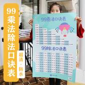 数学九九99乘法乘除法口诀表挂图墙贴二年级全套知识点小学生学习