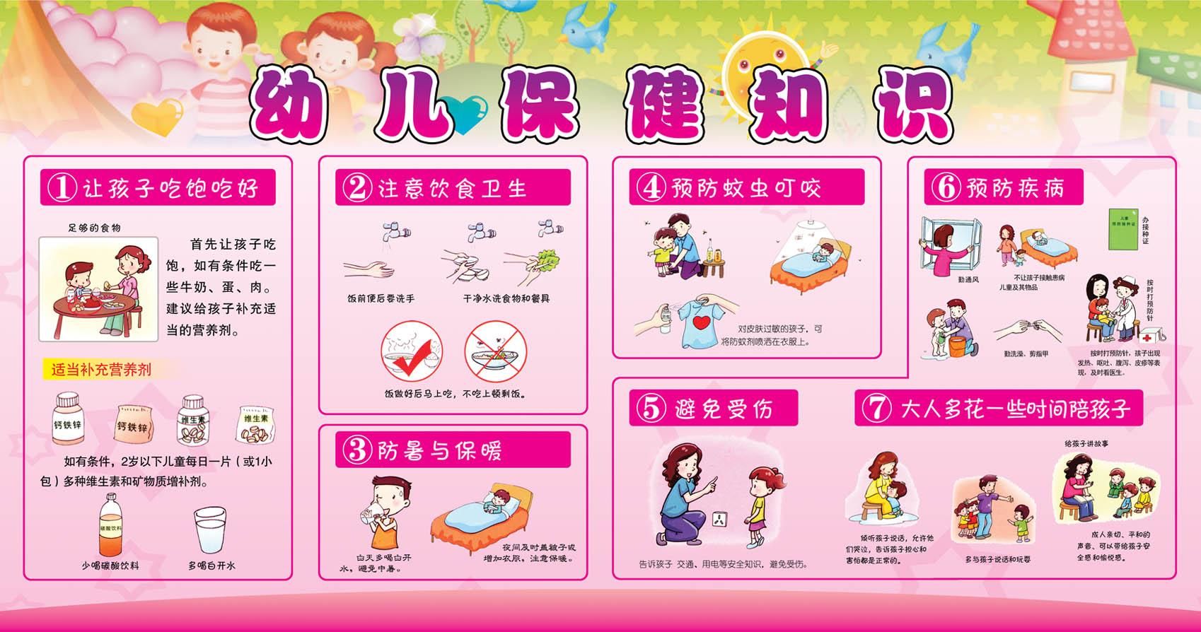 Младенец здравоохранение знать знание / детский сад знак язык / детский сад здравоохранение комната система степень / детский сад выставка доска система степень /