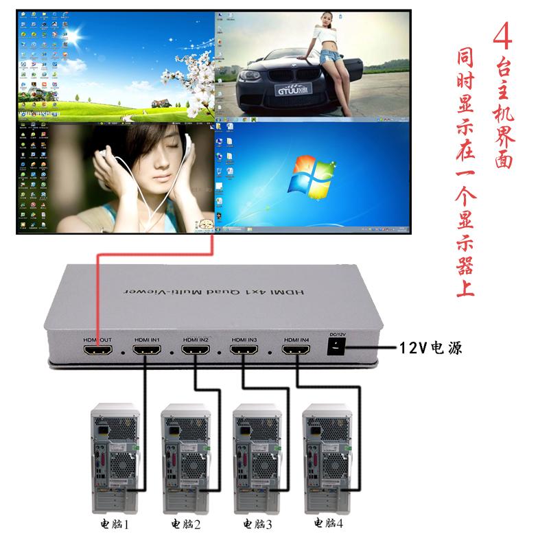 HDMI филиал экран устройство четыре продвижение один переключение устройство 4 продвижение 1 из распределение устройство видео экран сегментация устройство [DNF搬] кирпич