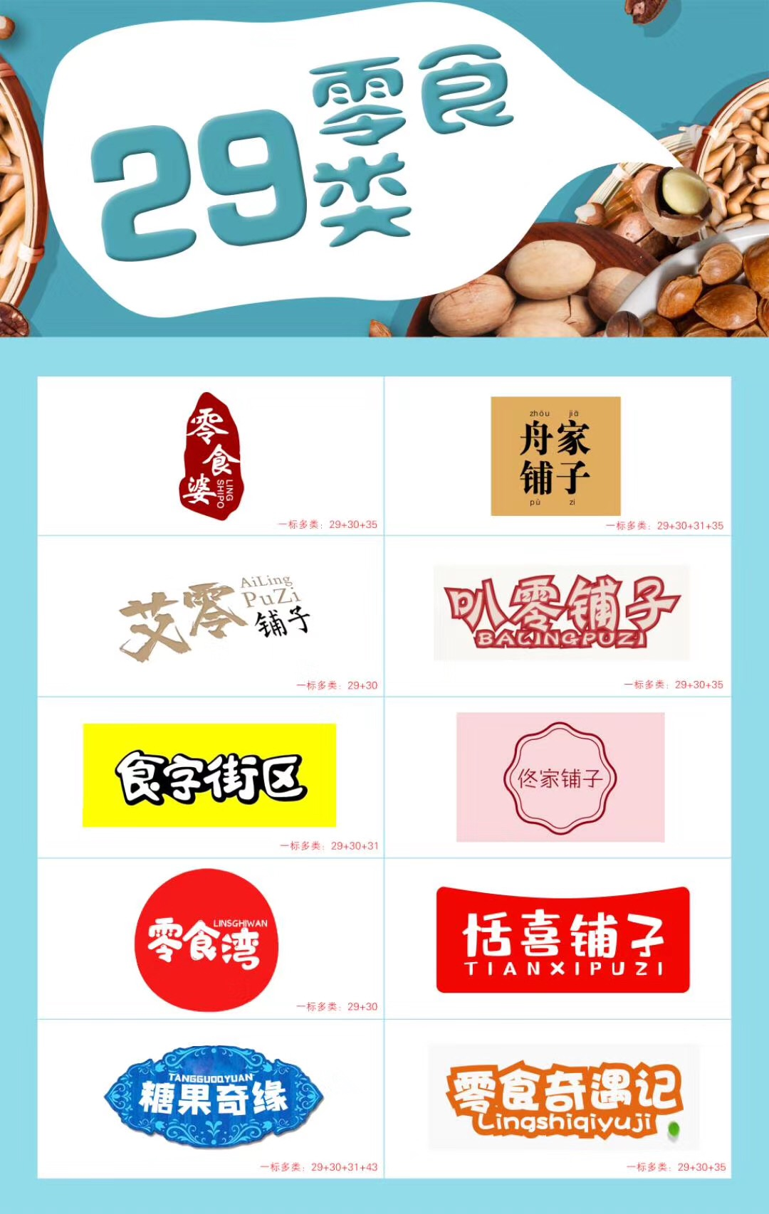 29 kinds of registered trademark transfer R sale of nuts, edible oil, milk, pickled vegetables, meat, seafood and aquatic products