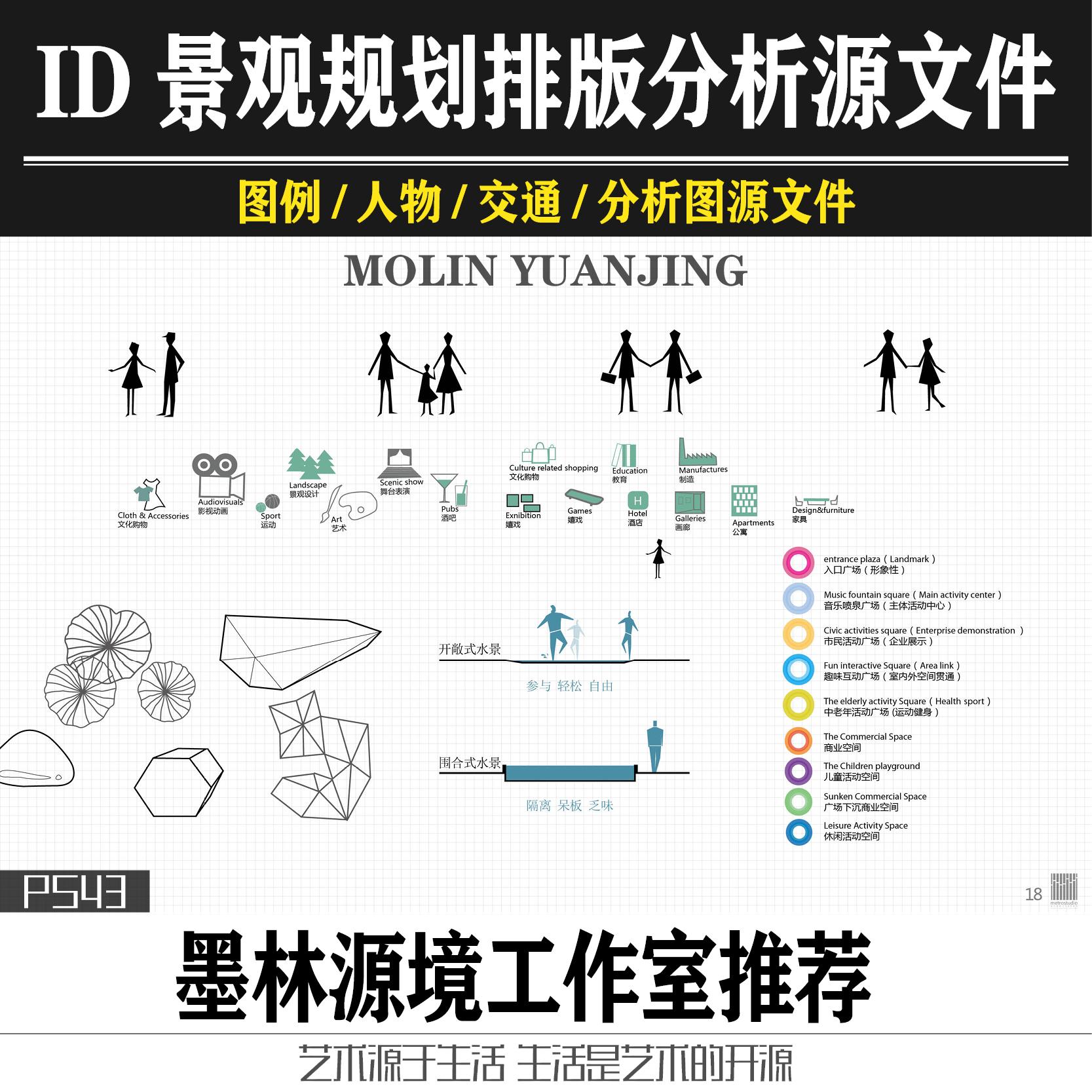 景观规划文本排版分析图ID源文件公共服务设施交通人物PSD分图层