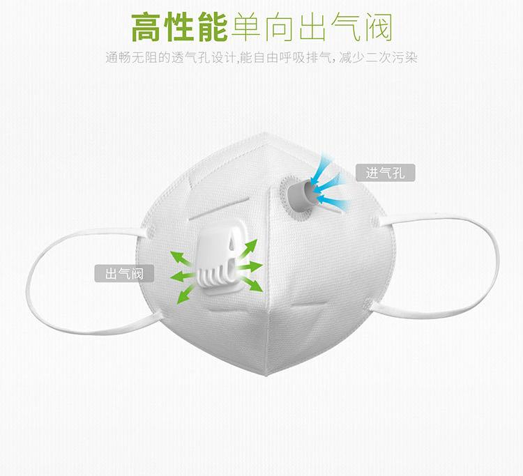 [小熊空气净化空气净化器]便携式空气净化器移动肺保配件 N95月销量0件仅售19元