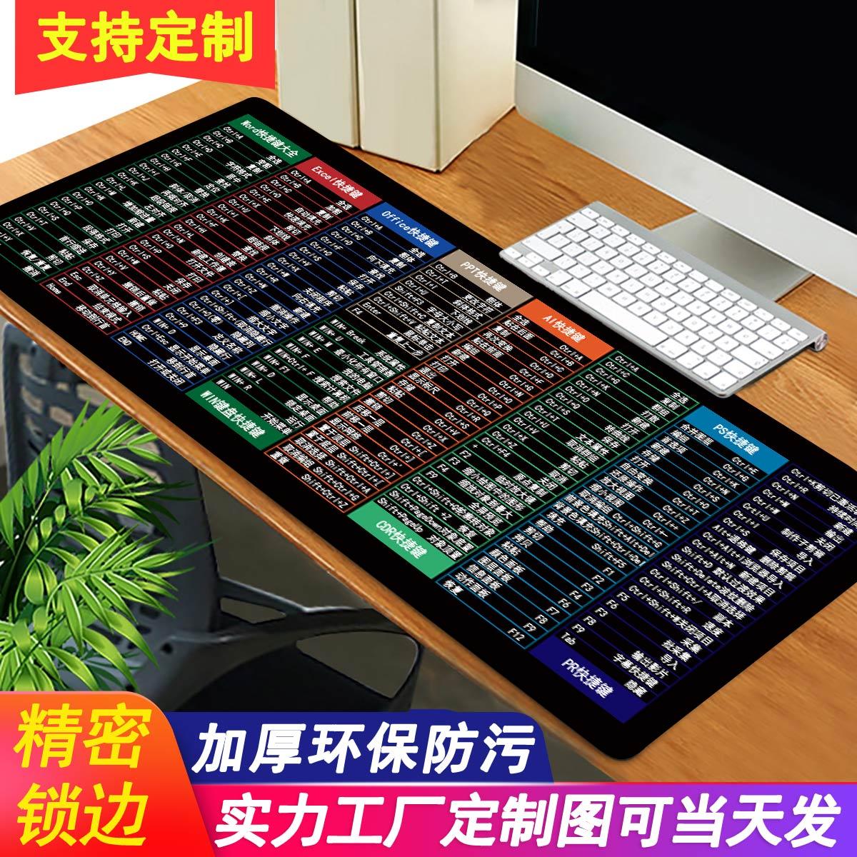 Коврики для компьютерных мышек на заказ Артикул 534277684400