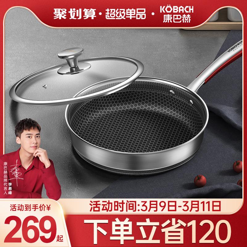 Сковороды Артикул 559916143244