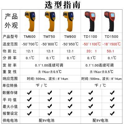高档泰克曼红外线测温仪红外测温仪工业测温枪温度计油温高温TM6