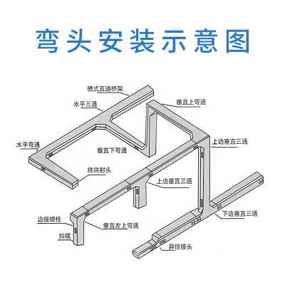 琼凯槽式不锈钢线槽防火网络走弱电金属镀锌电缆桥架200*100*0.8